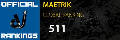 MAETRIK GLOBAL RANKING