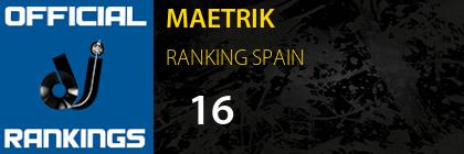 MAETRIK RANKING SPAIN