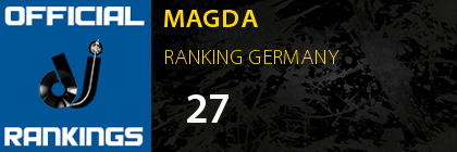MAGDA RANKING GERMANY