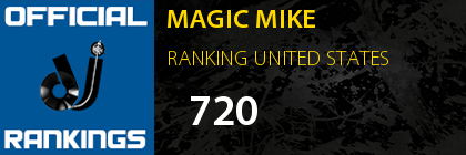 MAGIC MIKE RANKING UNITED STATES