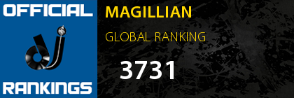 MAGILLIAN GLOBAL RANKING