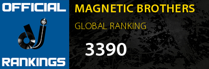 MAGNETIC BROTHERS GLOBAL RANKING