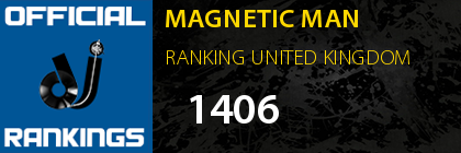 MAGNETIC MAN RANKING UNITED KINGDOM
