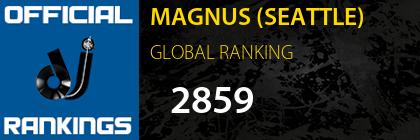 MAGNUS (SEATTLE) GLOBAL RANKING