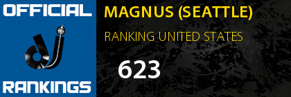 MAGNUS (SEATTLE) RANKING UNITED STATES