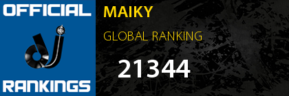 MAIKY GLOBAL RANKING