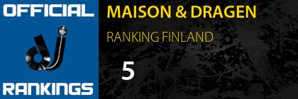 MAISON & DRAGEN RANKING FINLAND