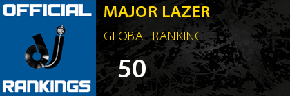 MAJOR LAZER GLOBAL RANKING