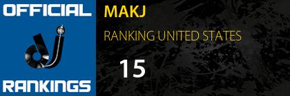 MAKJ RANKING UNITED STATES