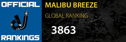 MALIBU BREEZE GLOBAL RANKING