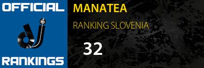MANATEA RANKING SLOVENIA