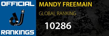 MANDY FREEMAIN GLOBAL RANKING