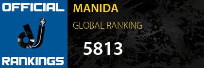 MANIDA GLOBAL RANKING