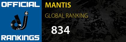 MANTIS GLOBAL RANKING