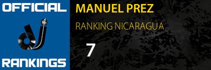 MANUEL PREZ RANKING NICARAGUA