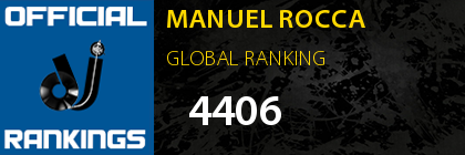 MANUEL ROCCA GLOBAL RANKING