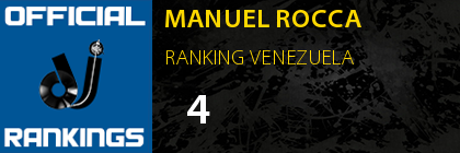 MANUEL ROCCA RANKING VENEZUELA