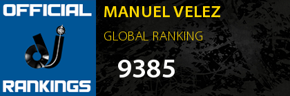 MANUEL VELEZ GLOBAL RANKING