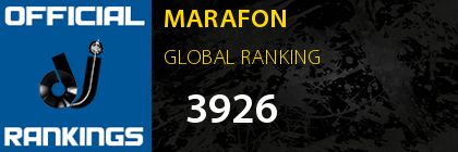 MARAFON GLOBAL RANKING