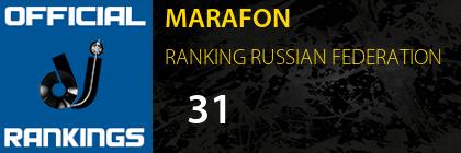 MARAFON RANKING RUSSIAN FEDERATION