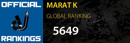 MARAT K GLOBAL RANKING
