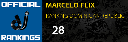 MARCELO FLIX RANKING DOMINICAN REPUBLIC