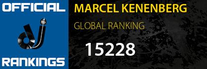 MARCEL KENENBERG GLOBAL RANKING