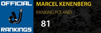 MARCEL KENENBERG RANKING POLAND