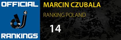 MARCIN CZUBALA RANKING POLAND
