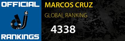MARCOS CRUZ GLOBAL RANKING