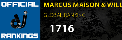 MARCUS MAISON & WILL DRAGEN GLOBAL RANKING