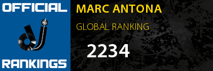 MARC ANTONA GLOBAL RANKING