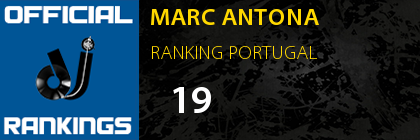 MARC ANTONA RANKING PORTUGAL