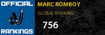 MARC ROMBOY GLOBAL RANKING
