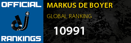 MARKUS DE BOYER GLOBAL RANKING