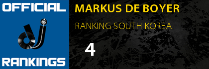 MARKUS DE BOYER RANKING SOUTH KOREA