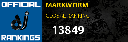 MARKWORM GLOBAL RANKING