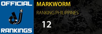 MARKWORM RANKING PHILIPPINES