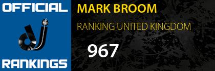 MARK BROOM RANKING UNITED KINGDOM