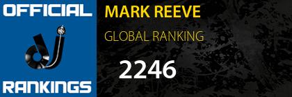 MARK REEVE GLOBAL RANKING