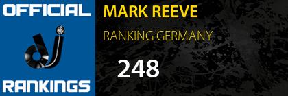 MARK REEVE RANKING GERMANY