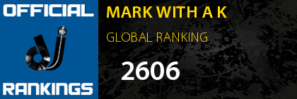 MARK WITH A K GLOBAL RANKING