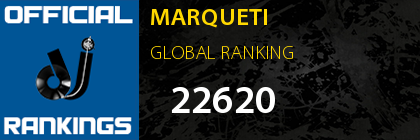MARQUETI GLOBAL RANKING