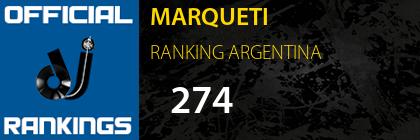 MARQUETI RANKING ARGENTINA