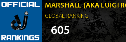 MARSHALL (AKA LUIGI ROCCA) GLOBAL RANKING