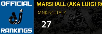MARSHALL (AKA LUIGI ROCCA) RANKING ITALY