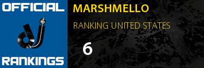 MARSHMELLO RANKING UNITED STATES