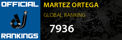 MARTEZ ORTEGA GLOBAL RANKING