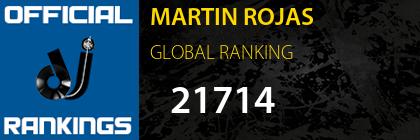 MARTIN ROJAS GLOBAL RANKING