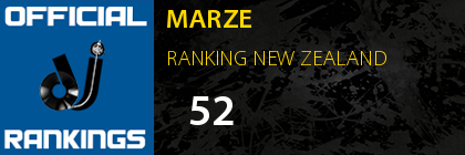 MARZE RANKING NEW ZEALAND
